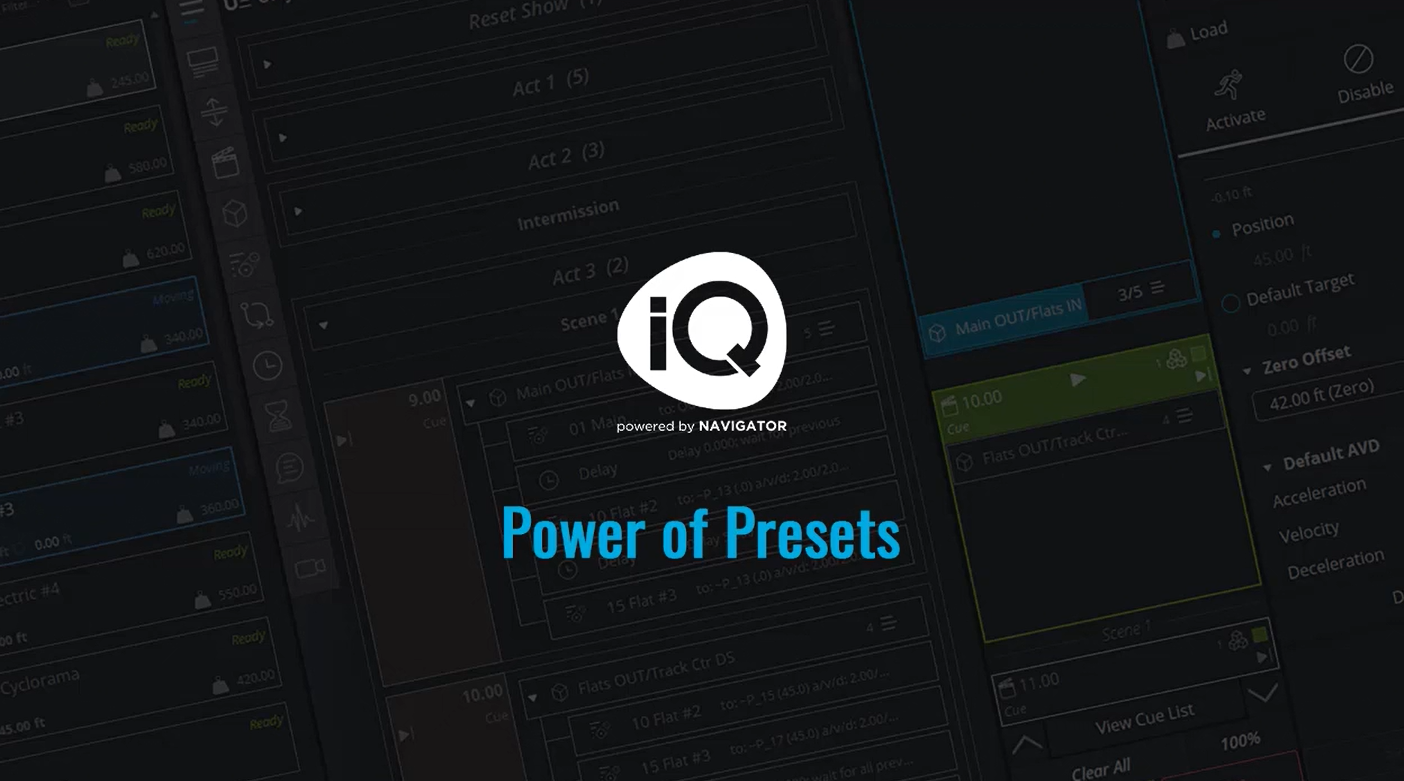 Power_of_Presets